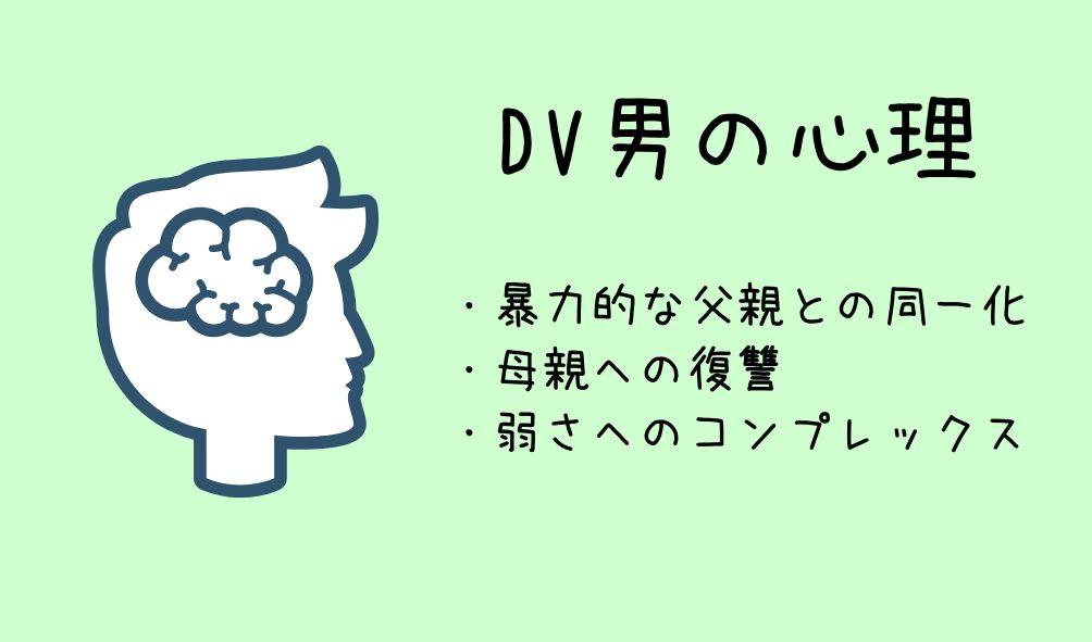 DVの心理