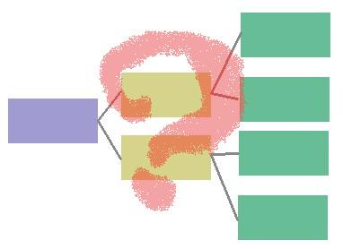 心理学のロジックツリー