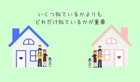 類似性の法則と家庭環境